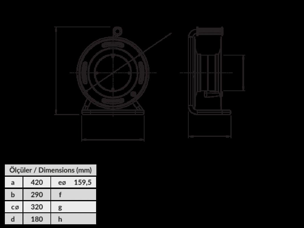 Размеры катушки