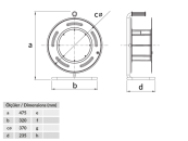BM4 Удлинитель электрический IP44 1х380В 32А 3х220В 16А